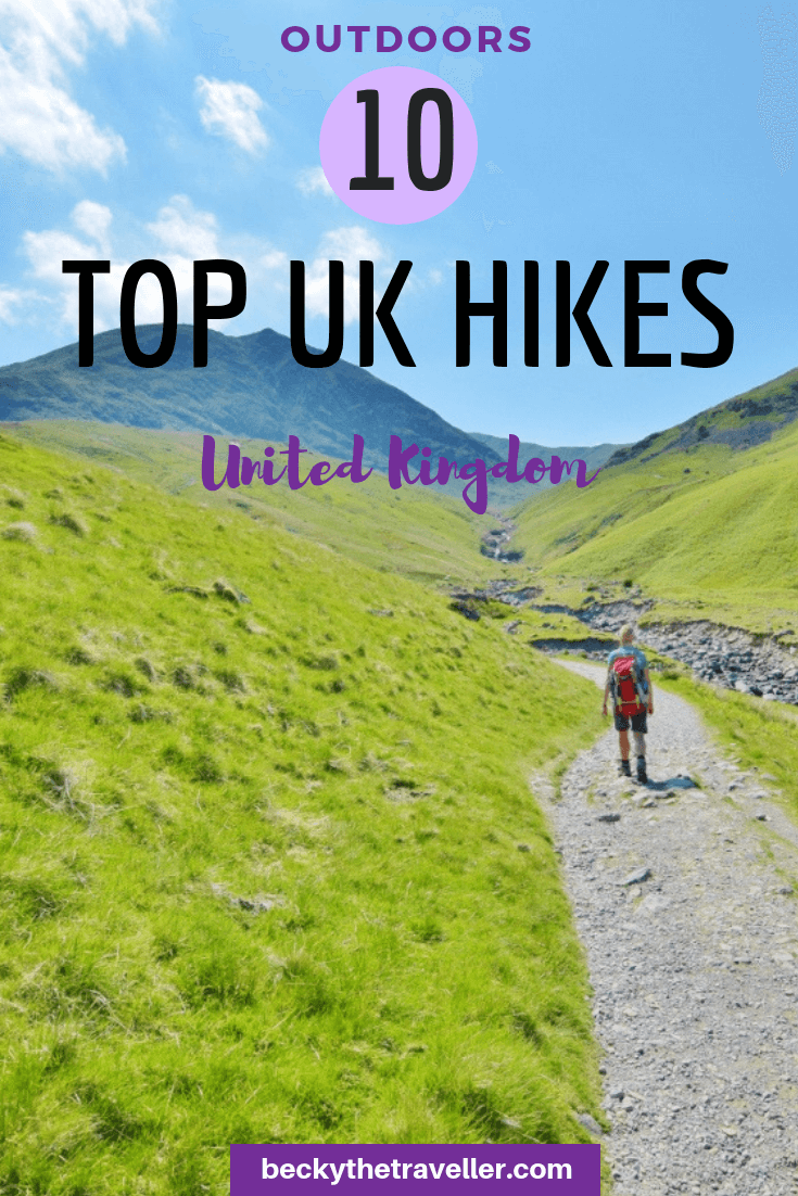 Top 10 UK Hikes 1